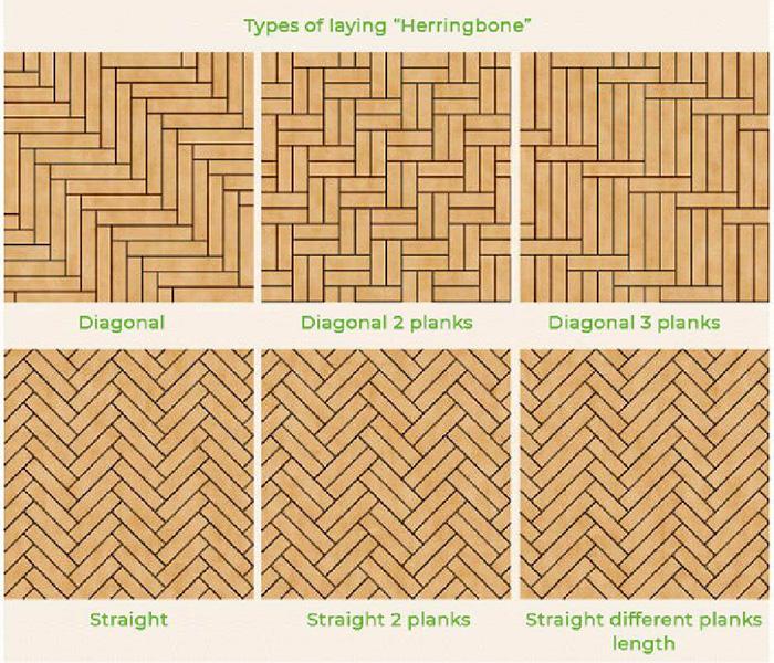 Hardwood flooring installation herringbone