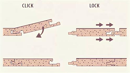 Laminate flooring installation process